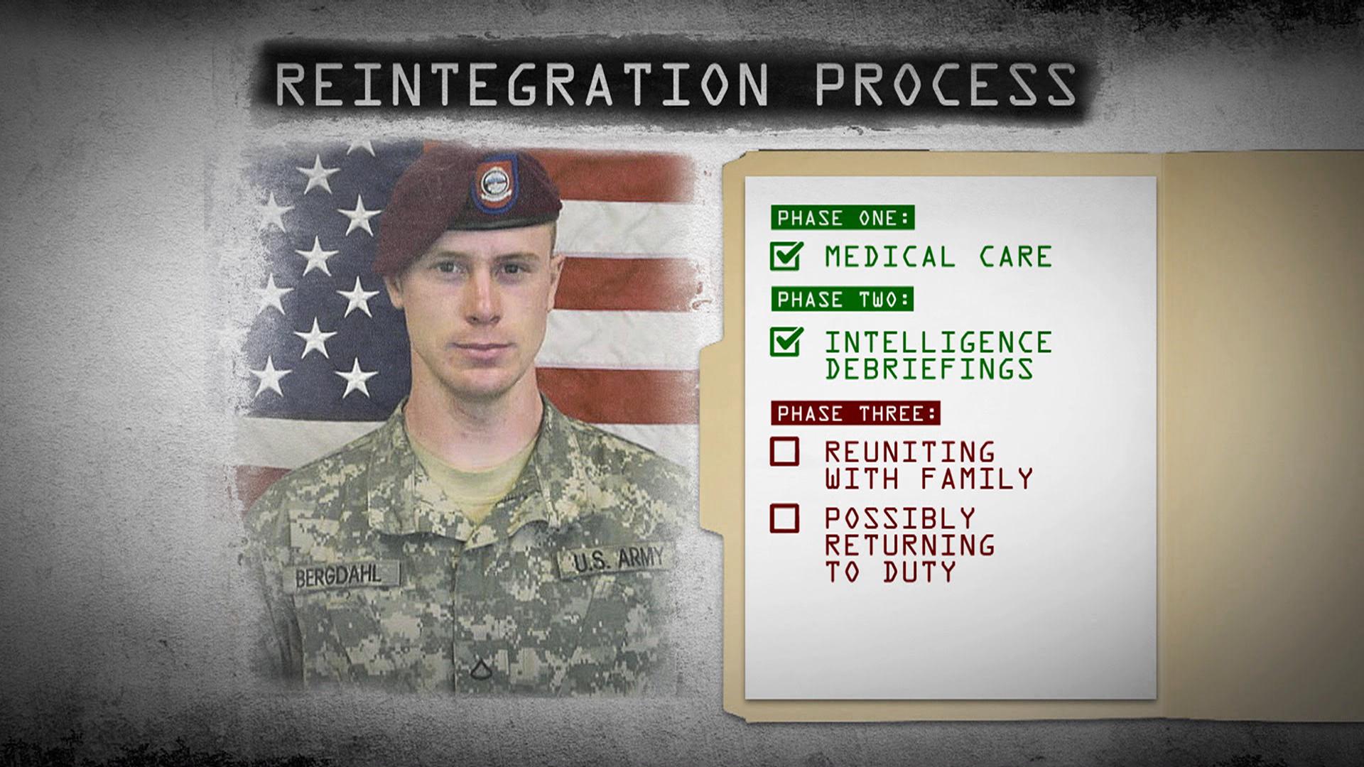 Essay On Reintergration Of Prisoners