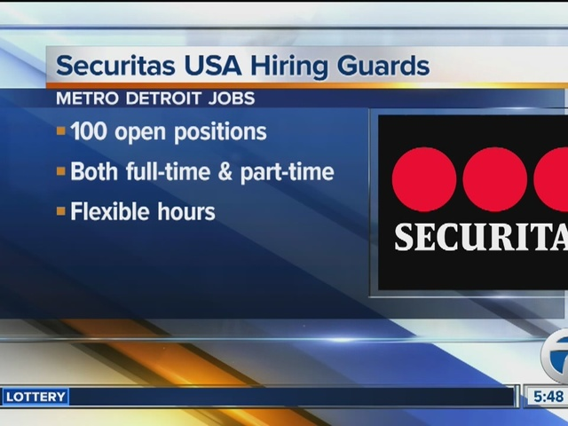 Part Time Security Guard Jobs