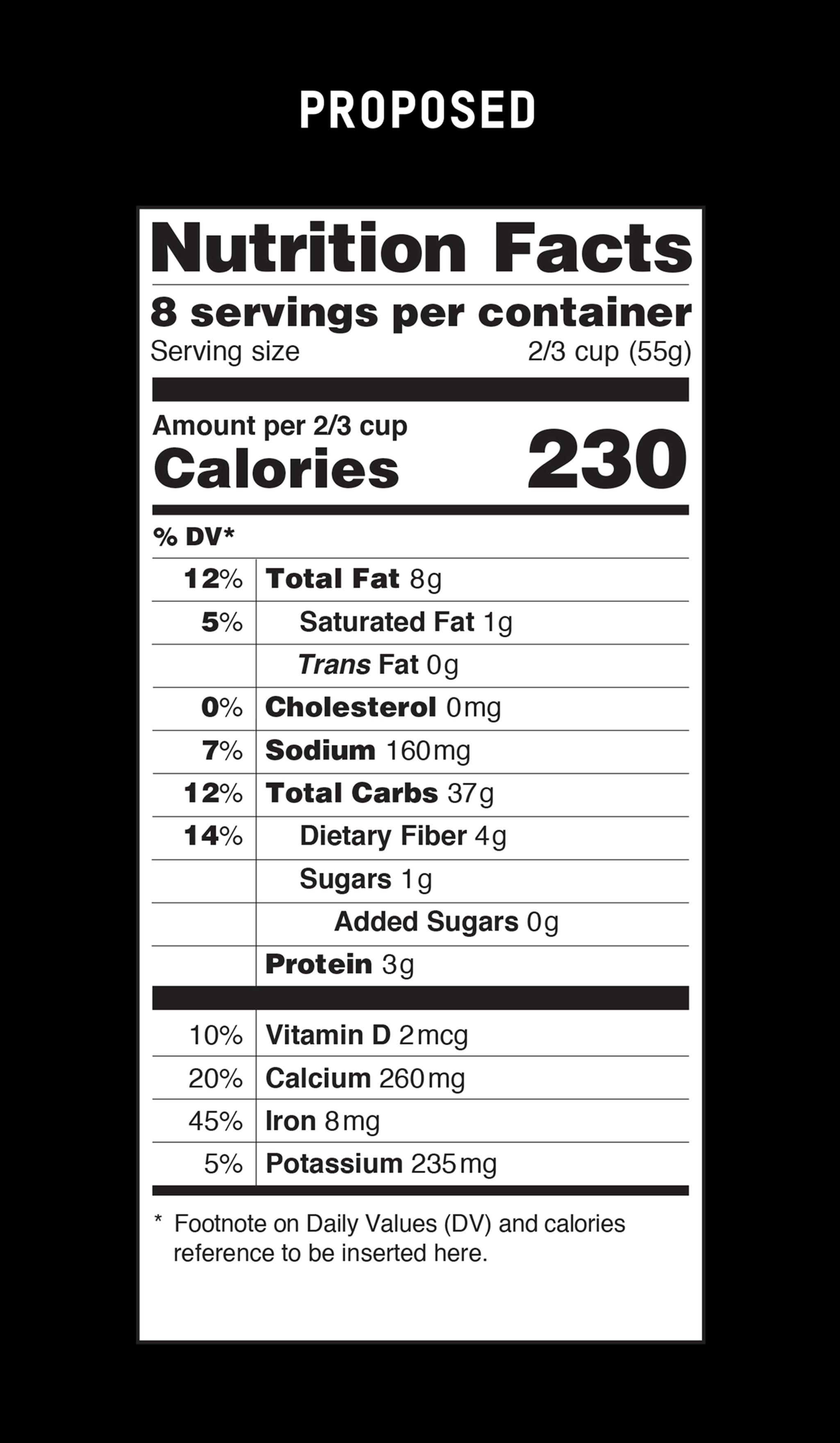 Super Sized Servings Fda Proposes Major Food Label Revamp
