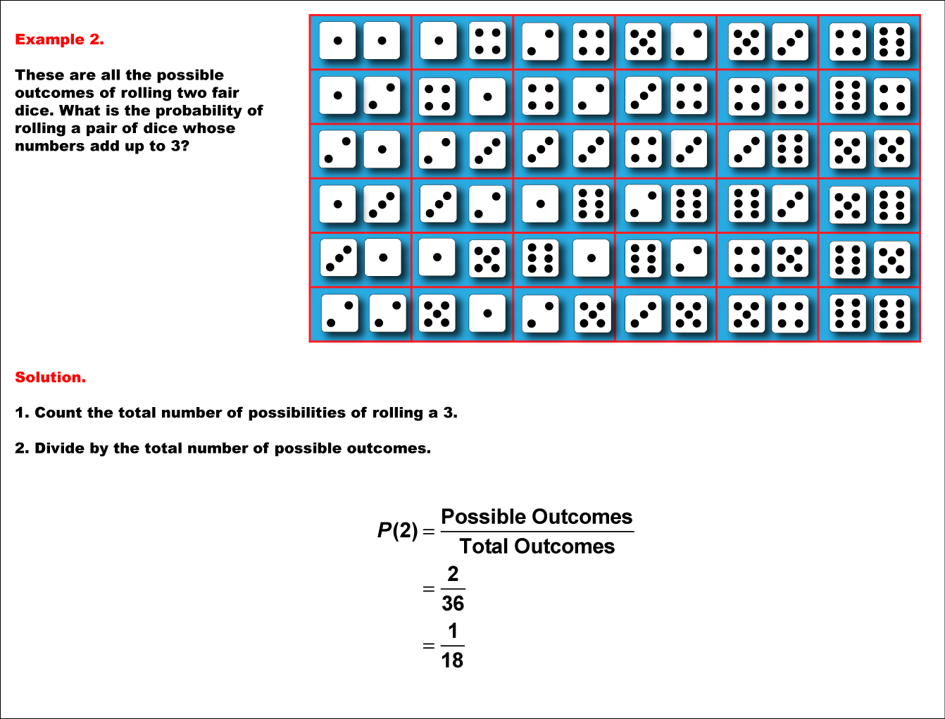 Math Example The Probability Of Independent Events