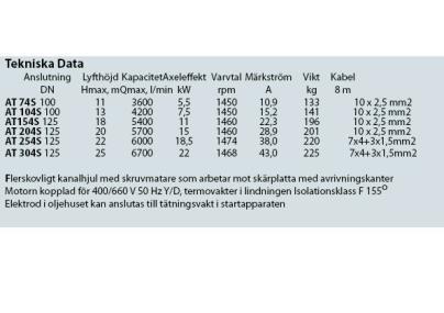 Tekniska Data AT gödselpumpar