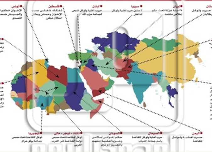 صور وفيديو أكبر 10 امبراطوريات في التاريخ بينهم 3 دول