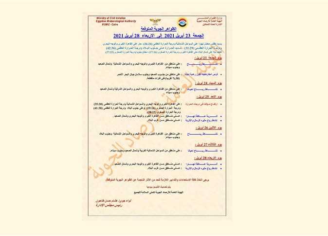 حالة الطقس اليوم في مصر الان