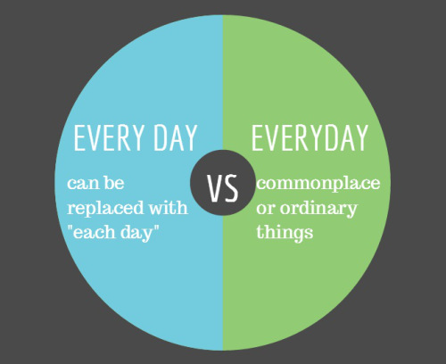 everyday-vs-every-day