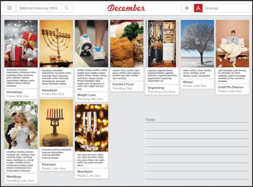 Screenshot from Ahalogy's Pinterest Editorial Calendar