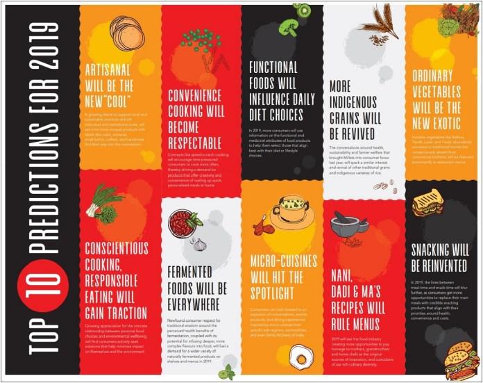 image Godrej Food Trends Report 2019-10-FOOD-TRENDS - MediaBrief