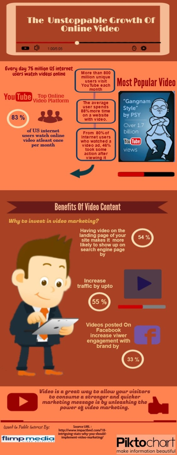 Online Video Growth Will Not Be Stopped Infographic