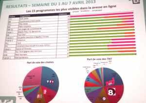 pige presse NPA - mediaculture.fr