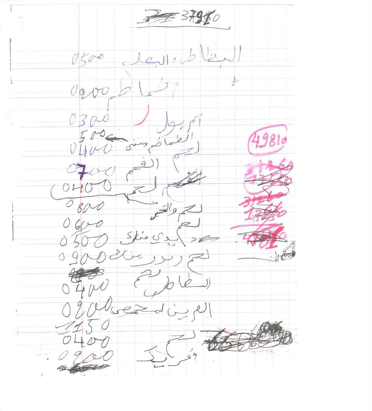 Al Qaida S Receipts From 60 Cent Cake To A 6 800 Workshop