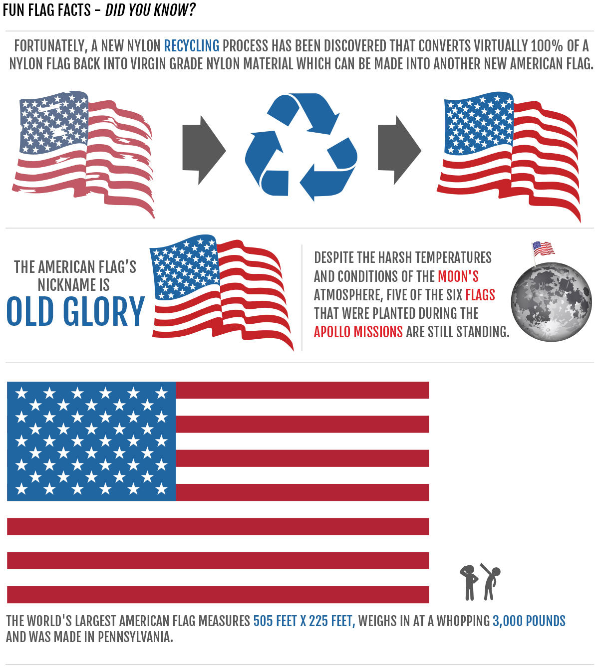 Advanced Disposal Offering Free Flag Retiring Recycling