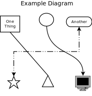 Network Degree Diagram, Network, Free Engine Image For
