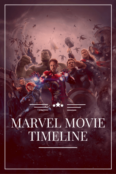 See the whole Marvel Movie Timeline for the MCU