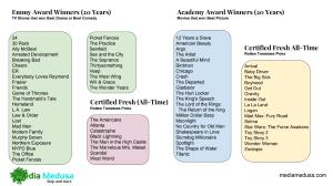 Award Winners Cheat Sheet