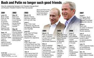 bush admin 'grossly misjudged putin' (click for larger view)