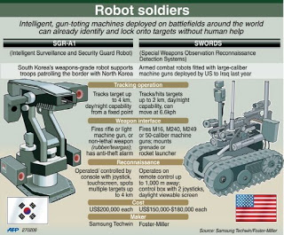 automated killer robots 'threat to humanity'