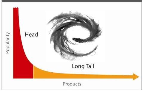 Long DragonTail