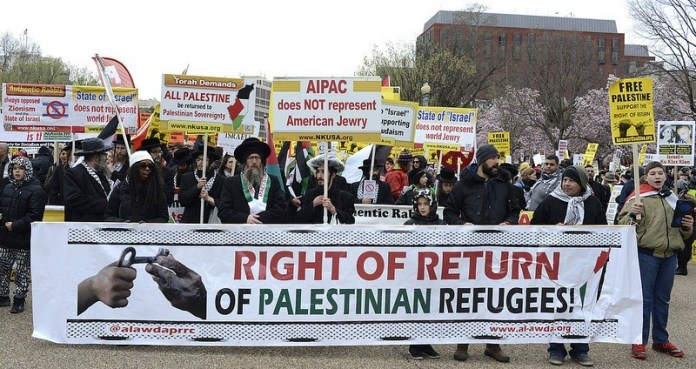 Al-Awda - The Right of Return