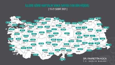تطورات جديدة في زيادة نسب الإصابات بكورونا في تركيا