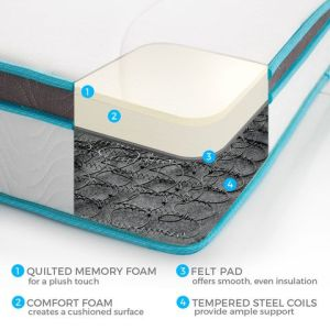Amazon's Best-Selling Mattress Is Only $95 and People Love It
