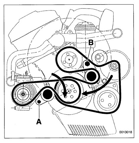 Manual 528i Belt Diagram Everything You Need To Know About Wiring
