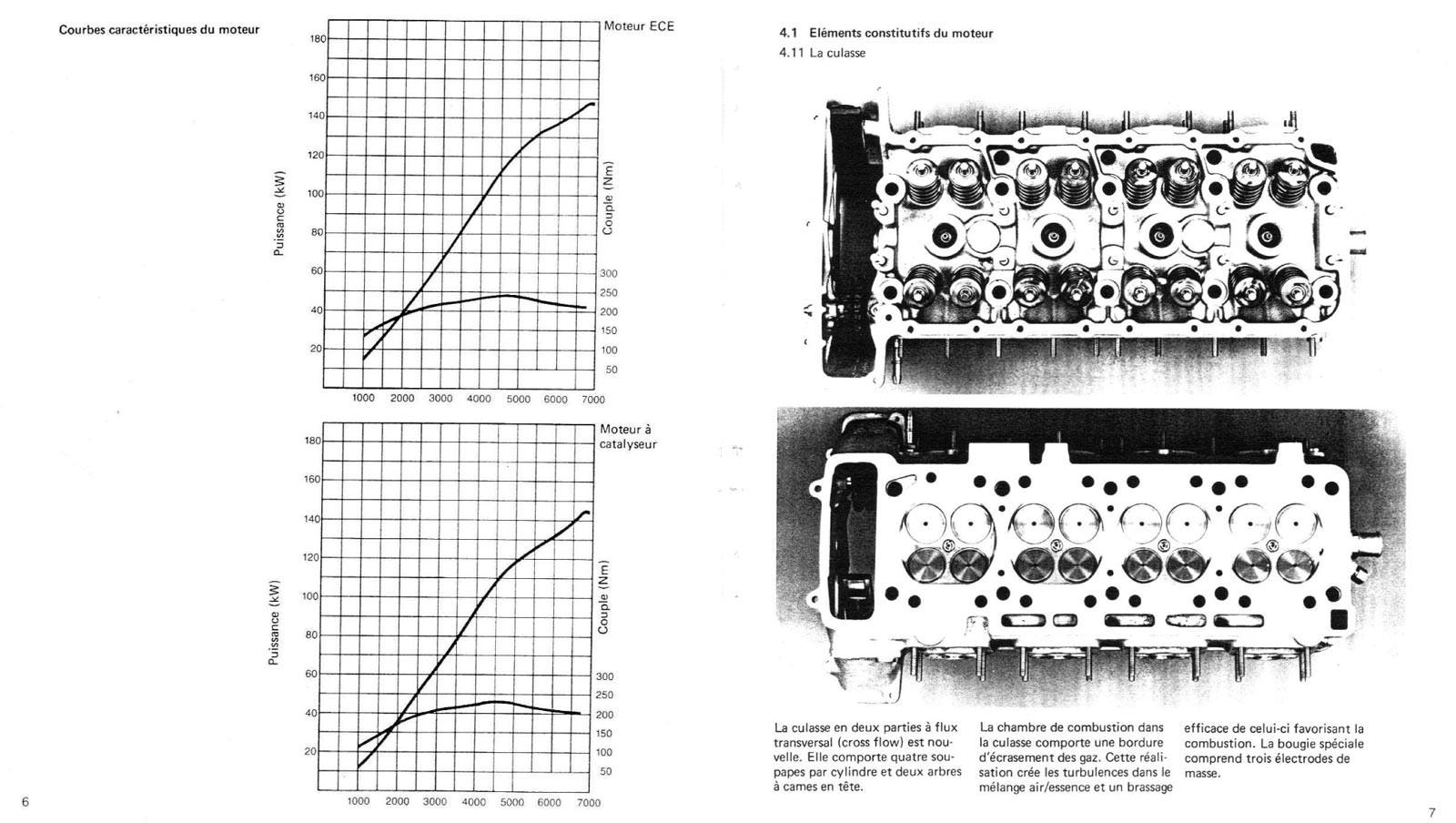 Documentation Technique Bmw M3 E30