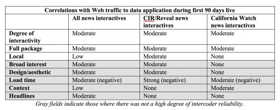 CIR-correlations-90-days