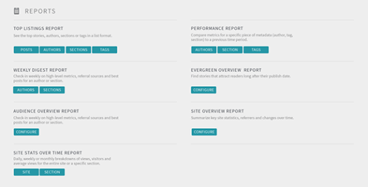 Parse.ly reports page screenshot.