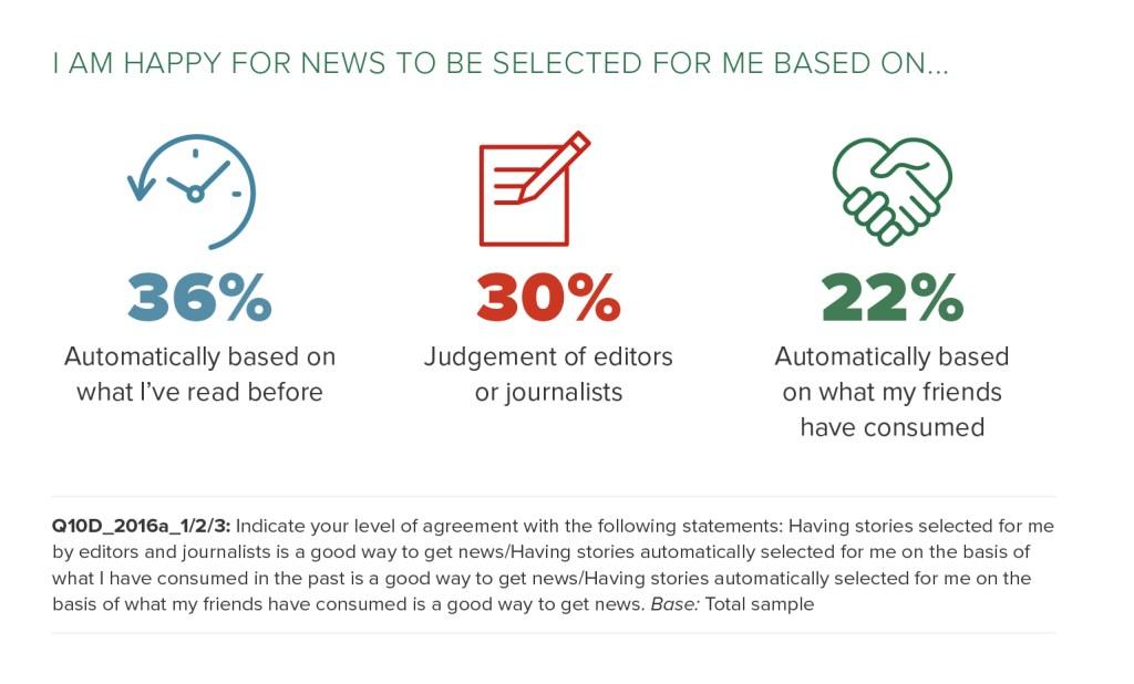 Press release graph 3