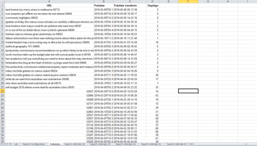 Make a spreadsheet with stories and publication dates.
