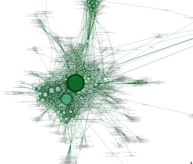 Link graph created using graphml and Gephi. Courtesy of the author.