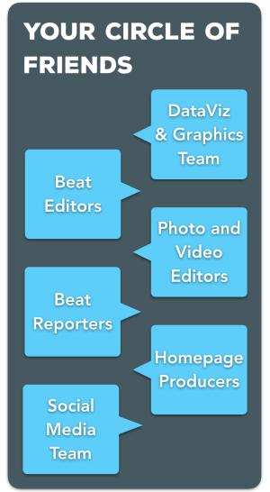engagement_team