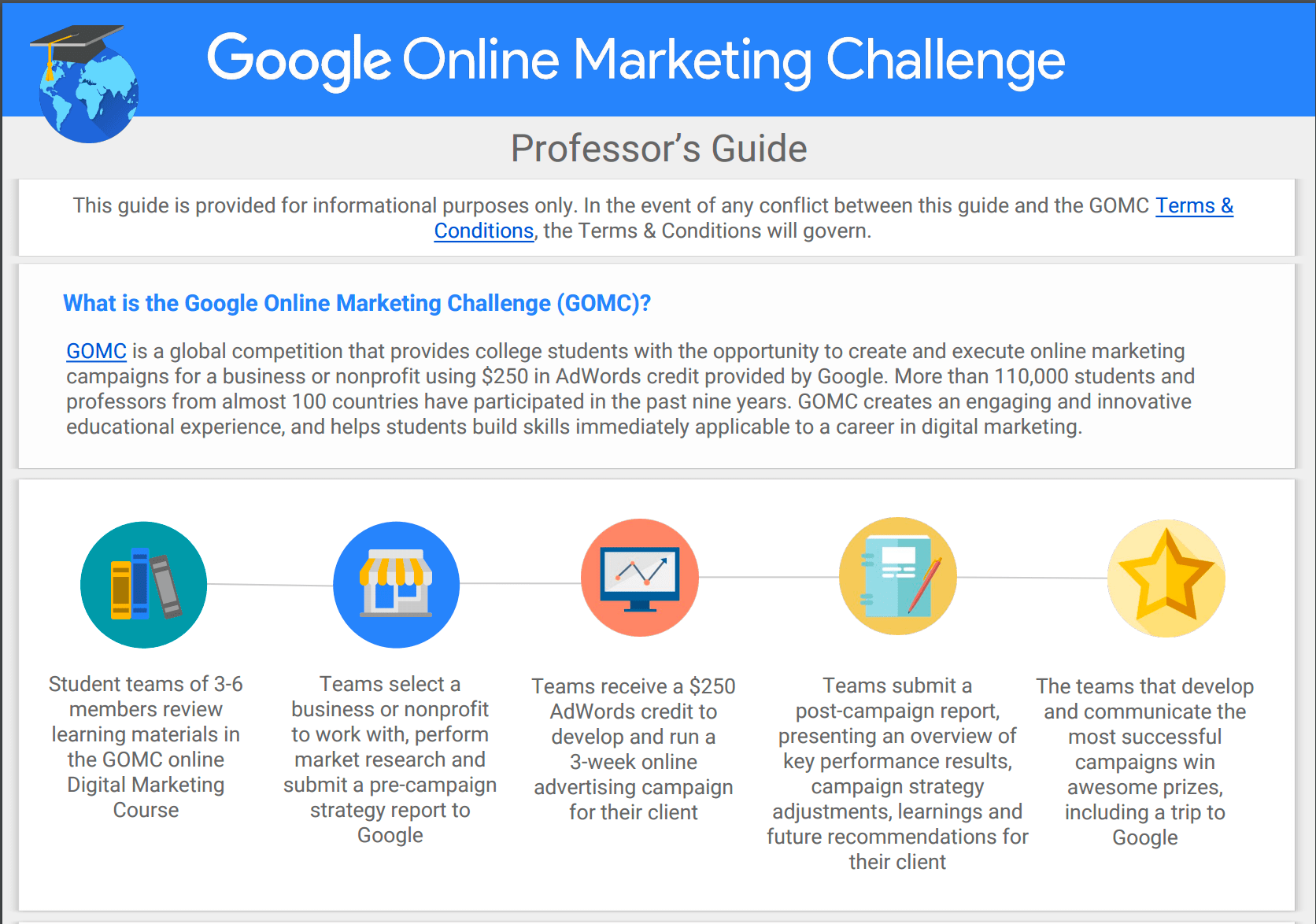 Remix: What Students Learn From Google's Online Marketing Challenge
