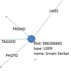 i-7ddc02b9132c84a8ddc6b5ff71b3df09-graphsearch3.jpg