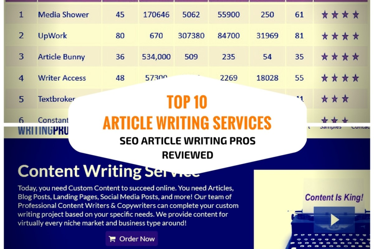 Best Seo Article Writing Service  Misttabrotu Site Buy