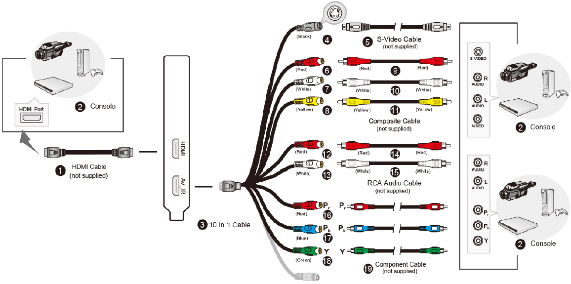 capturedongle?resize\\\\\\\=665%2C331 types and uses of vga cables sourcetech411 on vga plug wiring vga connector wiring diagram at highcare.asia