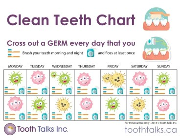 TeethChart