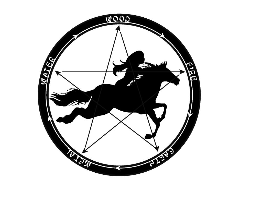 Equine-Synergy-Logo-Design