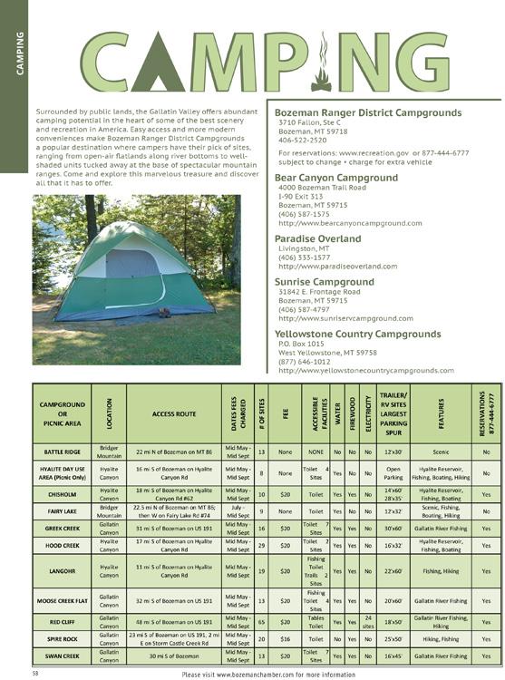 Bozeman Camping Ad Graphic Design Illustration
