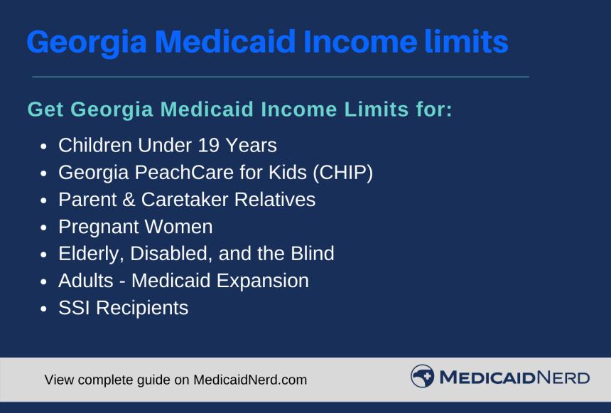 """Georgia Medicaid Income Limits"""