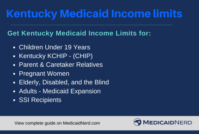 """Kentucky Medicaid Income Limits"""