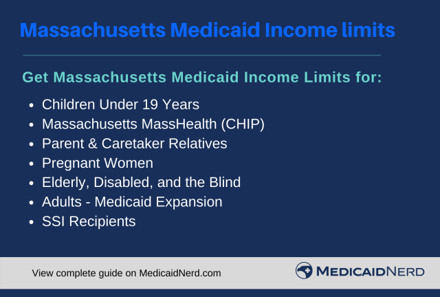 """""""Massachusetts Medicaid Income Limits"""""""