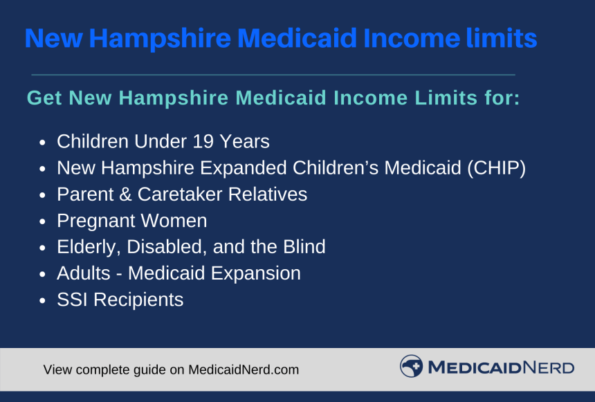 """New Hampshire Medicaid Income Limits"""