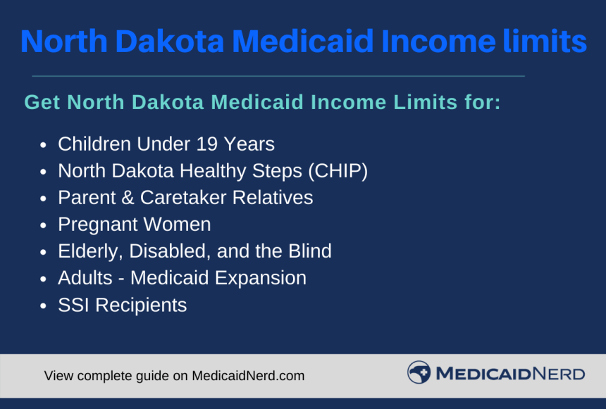 """North Dakota Medicaid Income Limits"""
