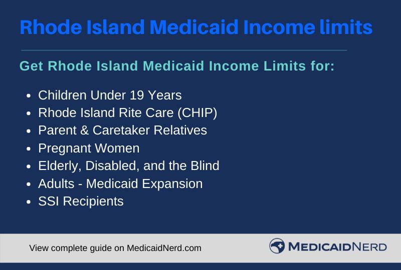 """Rhode Island Medicaid Income Limits"""