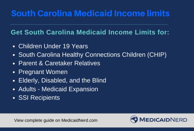"""South Carolina Medicaid Income Limits"""