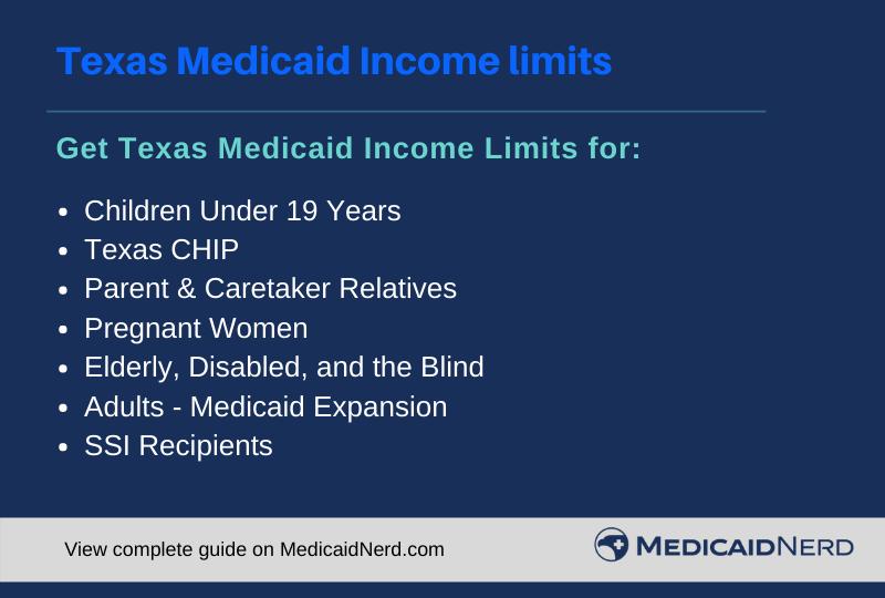 """""""Texas Medicaid Income Limits"""""""