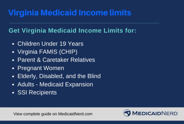 """Virginia Medicaid Income Limits"""
