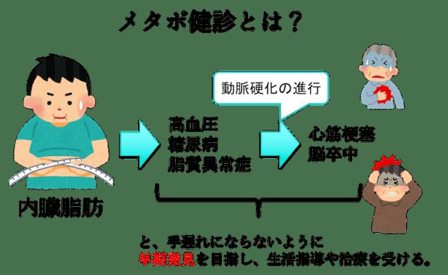 metabolic syndrome1