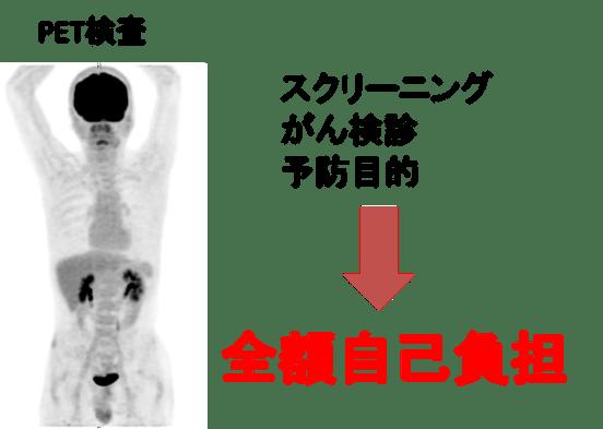 price of pet-ct examination1