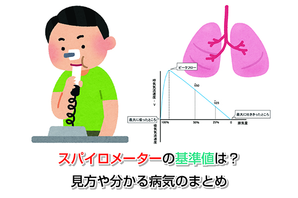 Spirometer Eye-catching image2